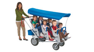 Technological revolution in best Strollers
