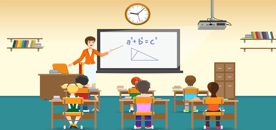 right interactive display for your classroom