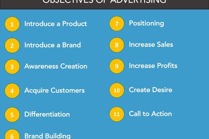 Which bidding option is best suited for an advertiser focused on branding goals
