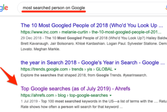 Which builds keyword lists that can be used to show your ads relevant webpages across the Google Display Network